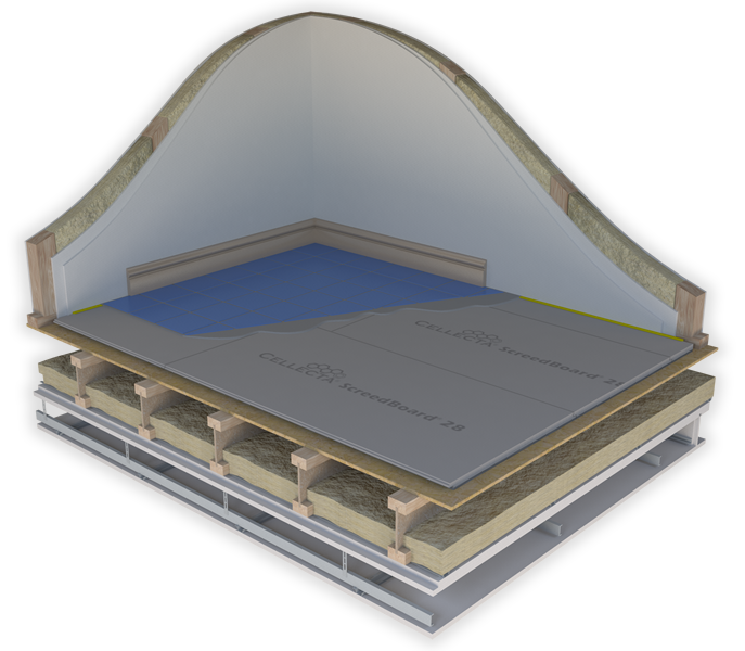 Cellecta Screedboard 28 Jcw Acoustic Floors