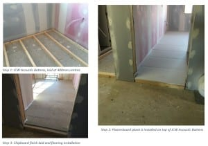 JCW Acoustic Flooring Installation at Travelodge
